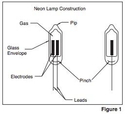 Neon Lamp Construction