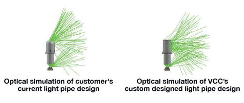 led optical simulation
