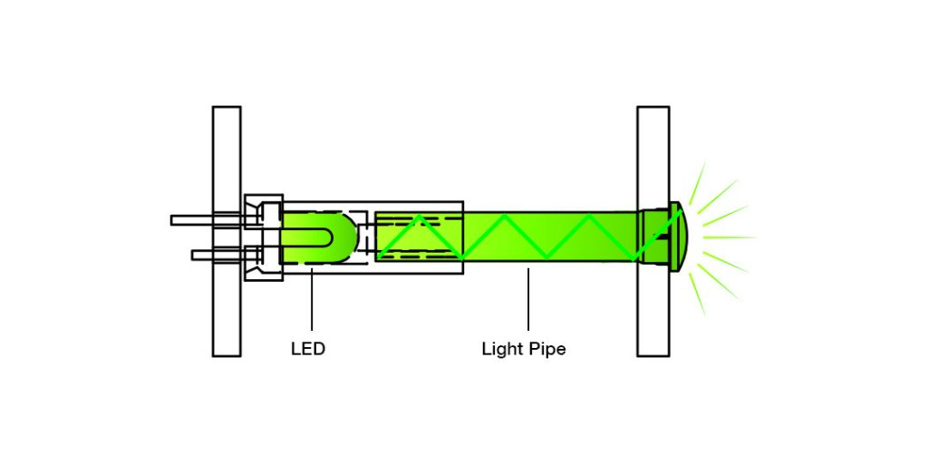 Light Pipe design basic how does light travel