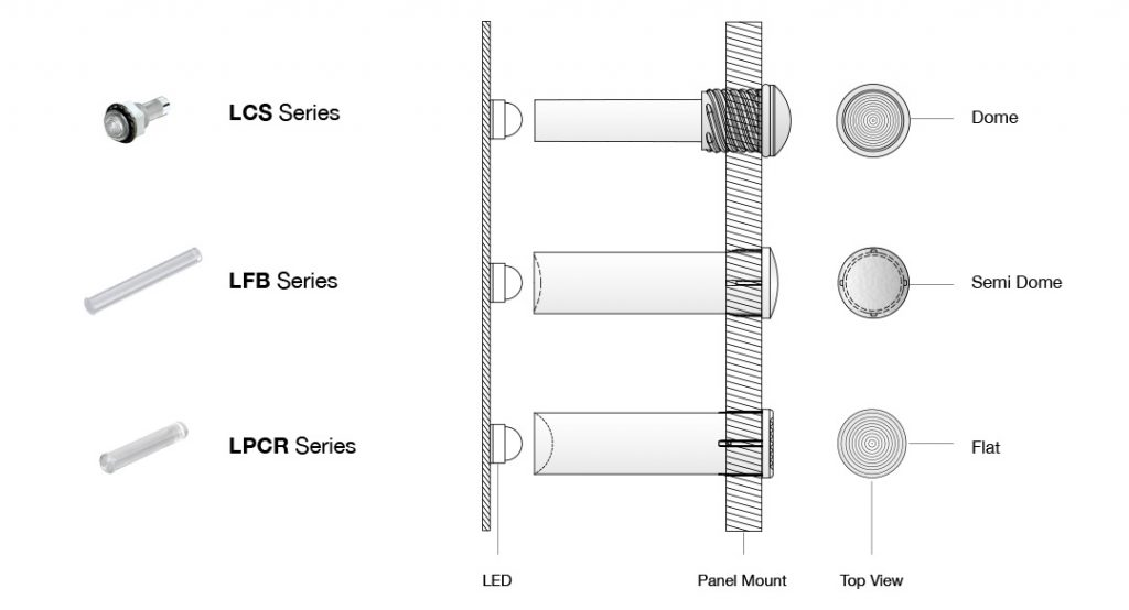 rigid light pipe design guide