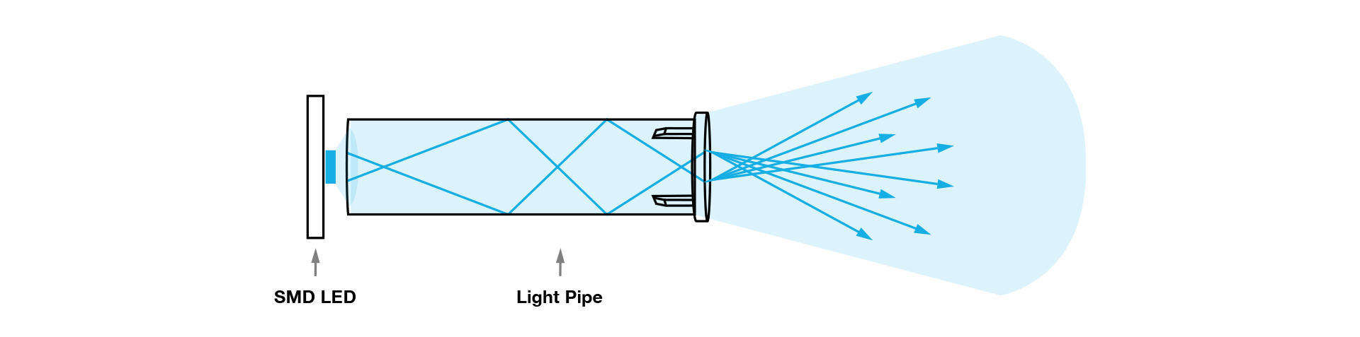 light pipe design guide