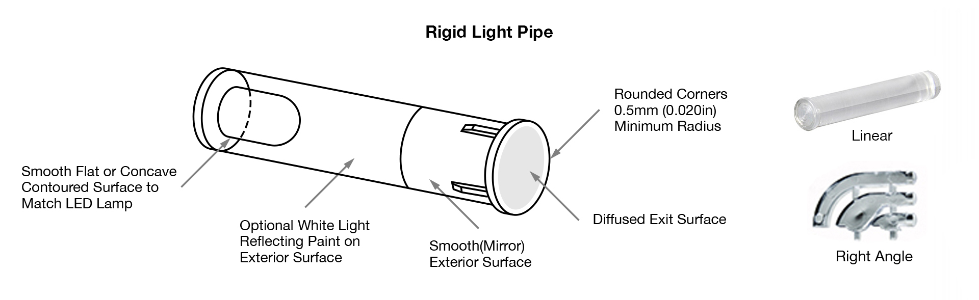 vcc light pipe design guide