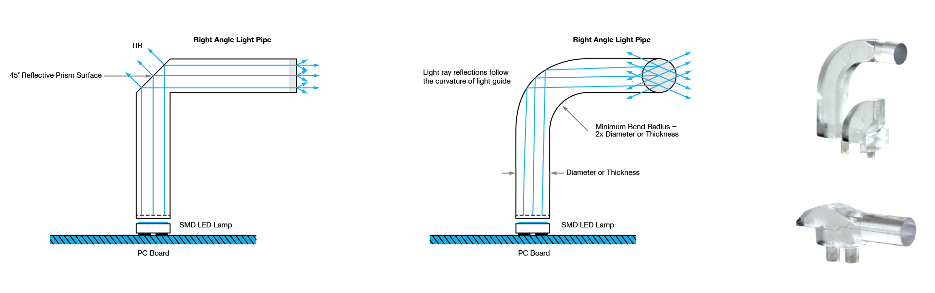 light pipe design refraction