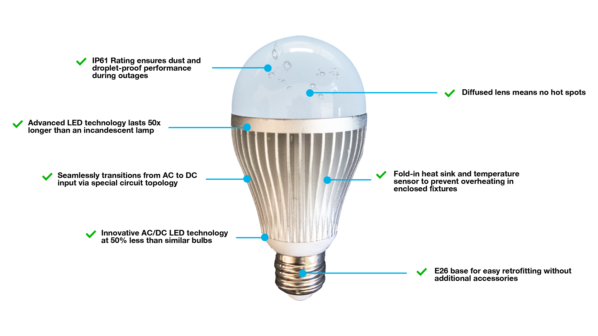 ip61 emergency led bulb
