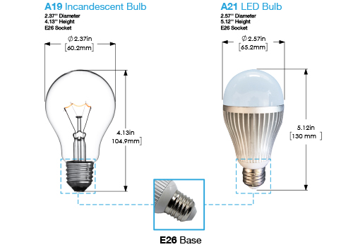 vcc ip61 a21 a19 emergency led bulb size