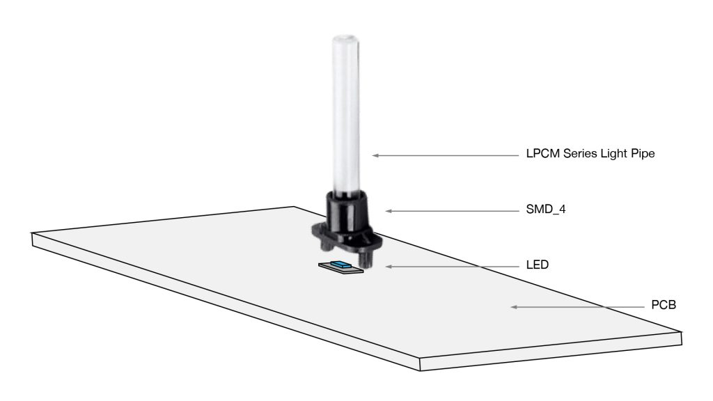 lpcm series light pipe on pcb with smd led